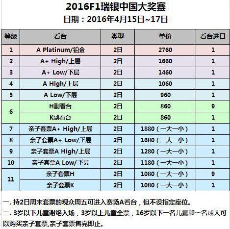 2016 FORMULA1 中国大奖赛