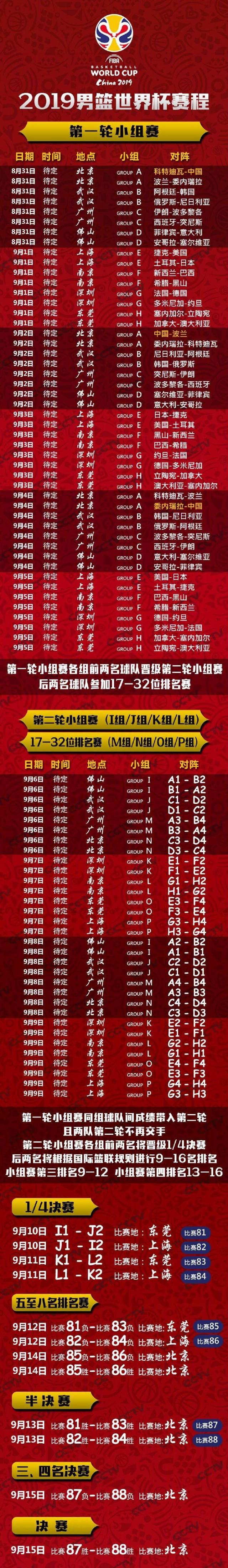 【上海】2019年国际篮联篮球世界杯门票 美国VS日本「上海」