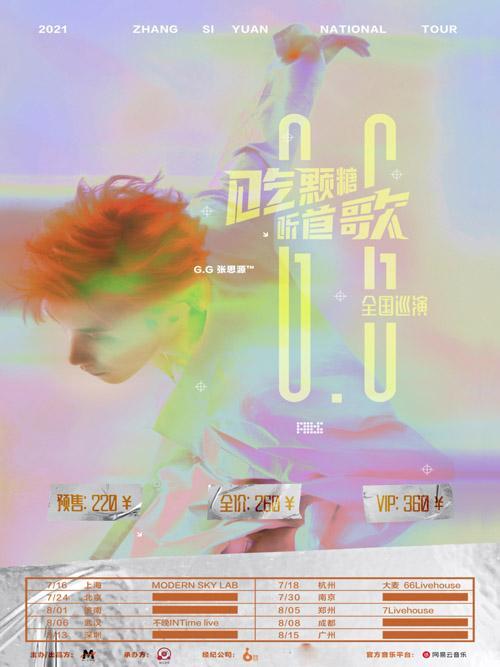 【济南站】「G.G 张思源/嘉宾:Kc左元杰/3Bangz/未来星B3Rich」《吃颗糖,听首歌》2021巡演LVH