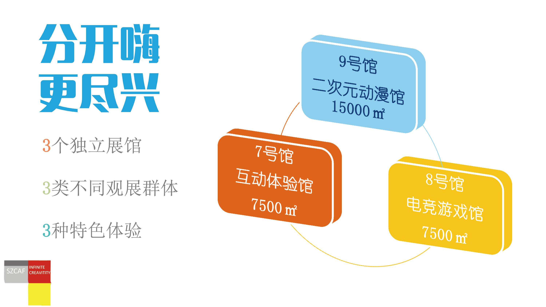 2018深圳动漫节简介(1)_14.jpg