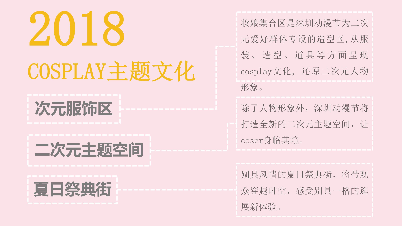 2018深圳动漫节简介(1)_18.jpg