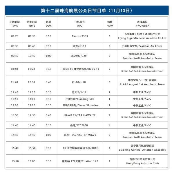 第十二届中国国际航空航天博览会