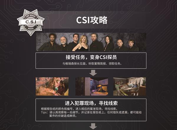 易车丨呈现—CSI犯罪现场调查体验之旅