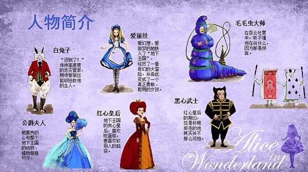 加拿大多媒体音乐剧《爱丽丝梦游仙境》(中文版)