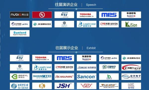 无线充技术研讨会